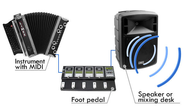 Foot Pedal FP-1 Use